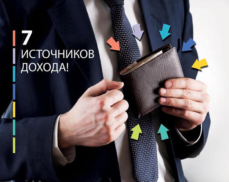 маркетинг план тианде tiande