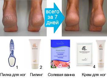 tiande кремы для ног