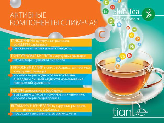 чай слим для похудения цена